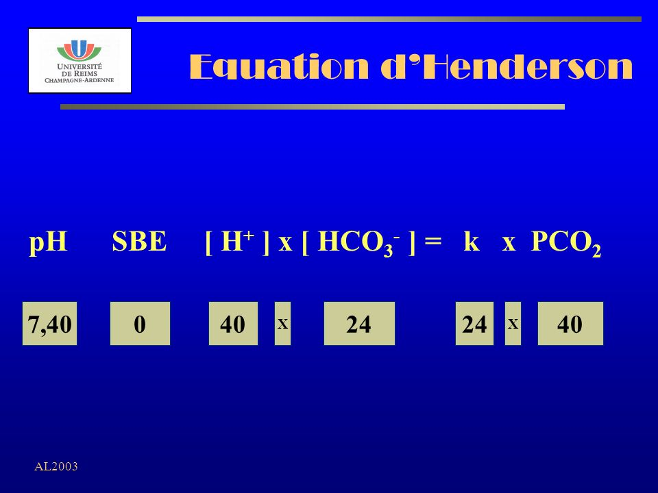 Equation d'Henderson pH SBE [ H+ ] x [ HCO3- ] = k x PCO2 7,40 40 24